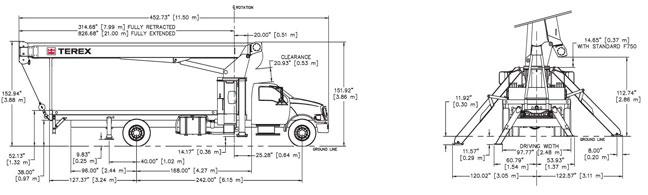 read  load chart crane load charts